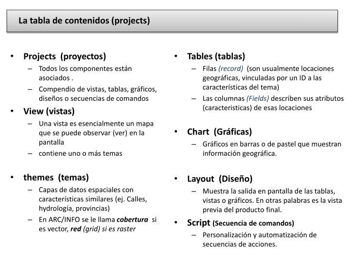 La tabla de contenidos (