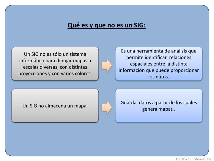 Qué es y que no es un SIG: