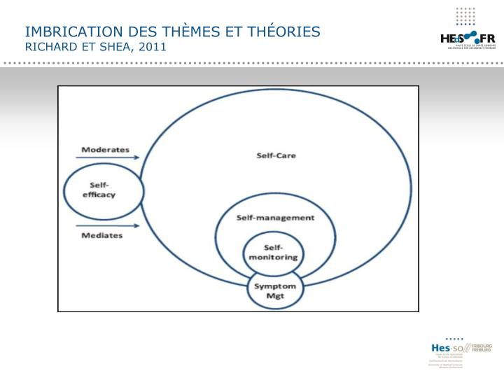 Imbrication des thèmes et théories