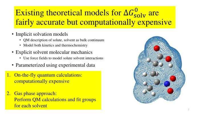 Existing theoretical models for