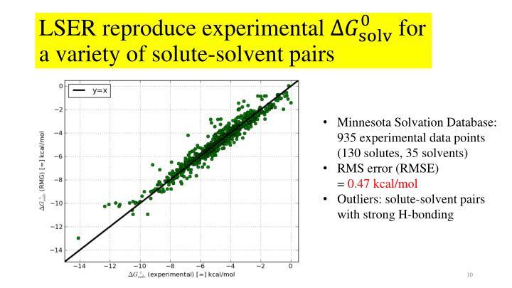 LSER reproduce experimental