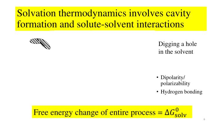 Solvation thermodynamics involves cavity formation and solute-solvent interactions