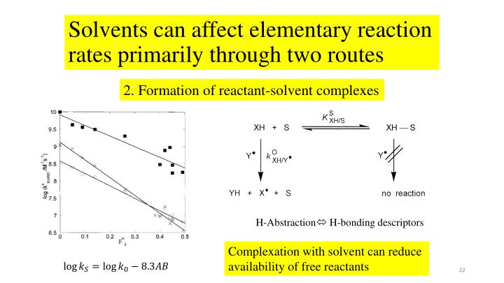Solvents can affect elementary reaction rates primarily through two routes