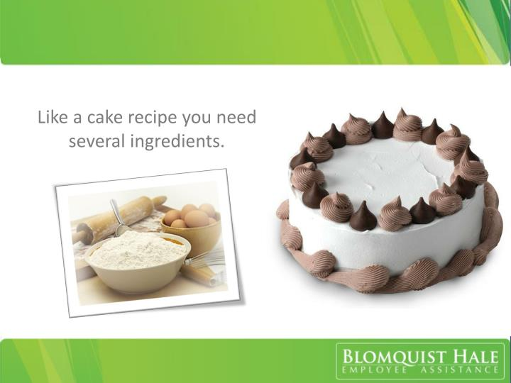 Like a cake recipe you need several ingredients.