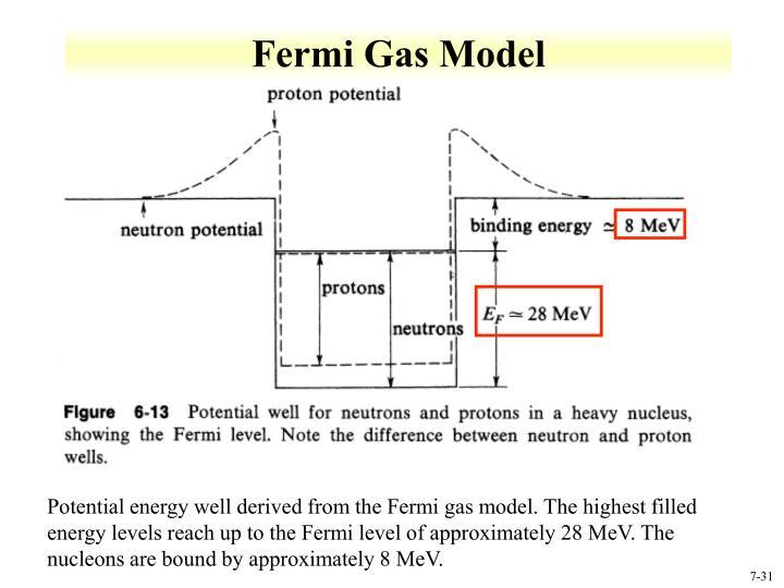 Fermi Gas Model