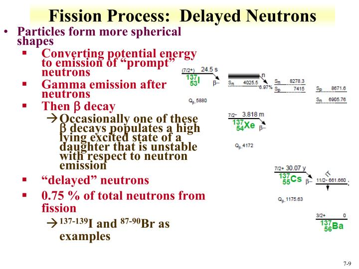Fission Process:  Delayed Neutrons