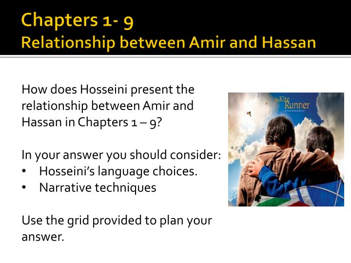 the kite runner relationship between amir