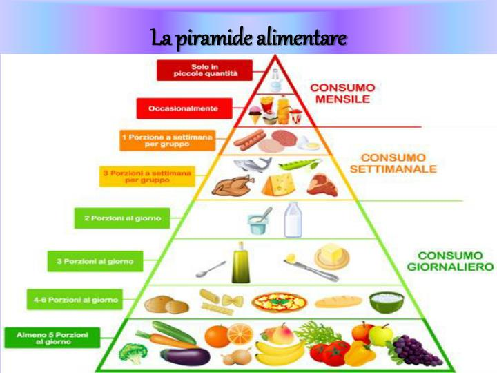 ppt - la funzione degli alimenti powerpoint presentation - id:2369015