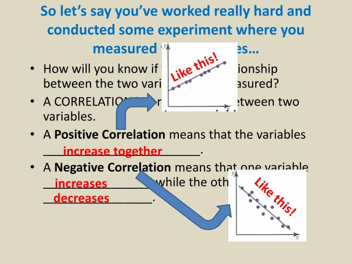 So let's say you've worked really hard and conducted some experiment where you measured two variables…