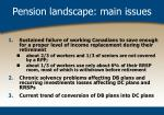 pension landscape main issues