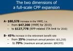 the two dimensions of a full scale cpp expansion