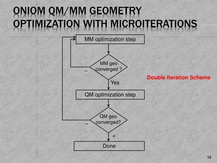 ONIOM QM/MM Geometry Optimization with Microiterations