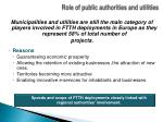 role of public authorities and utilities