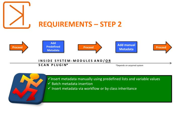 REQUIREMENTS – STEP 2