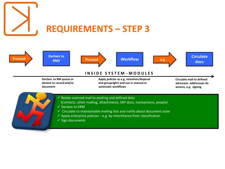 REQUIREMENTS – STEP 3