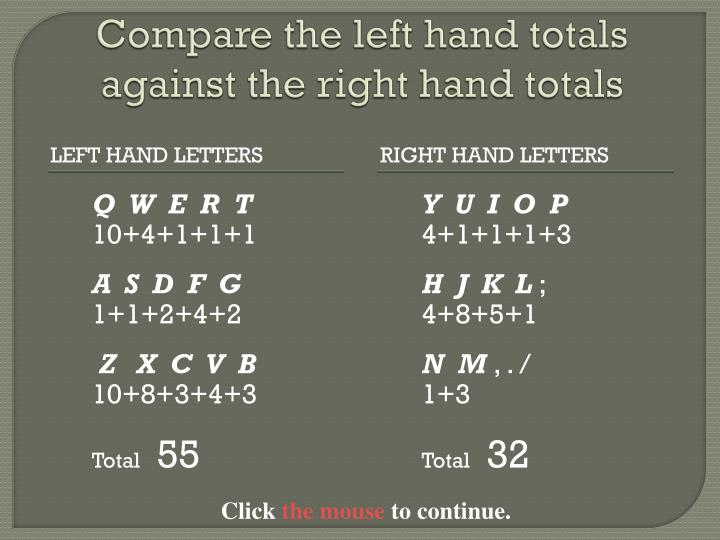 Compare the left hand totals