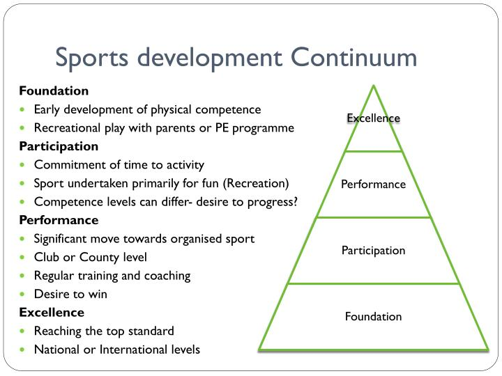 sport development continuum swimming Sports development continuum the main aim of the sports development continuum is to provide oppurtunities and links for young people to progress with their sporting ability/participation.