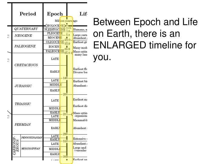 Between Epoch and Life on Earth, there is an ENLARGED timeline for you.