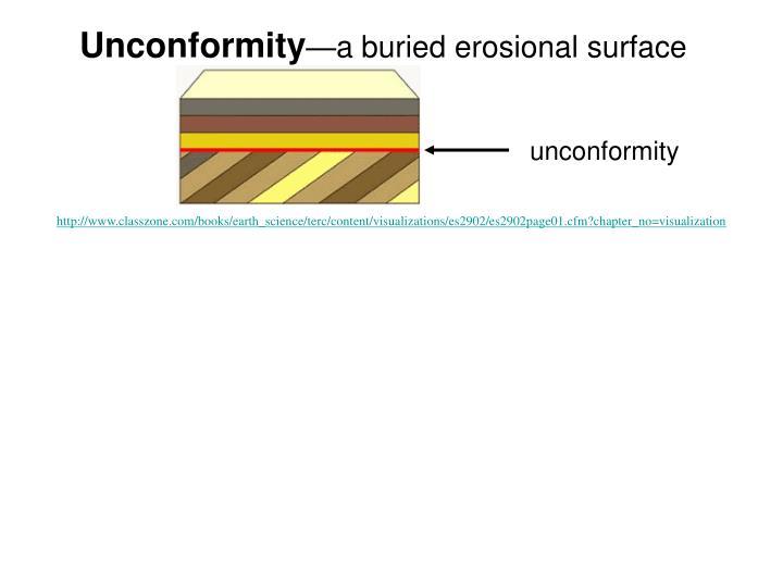 Unconformity