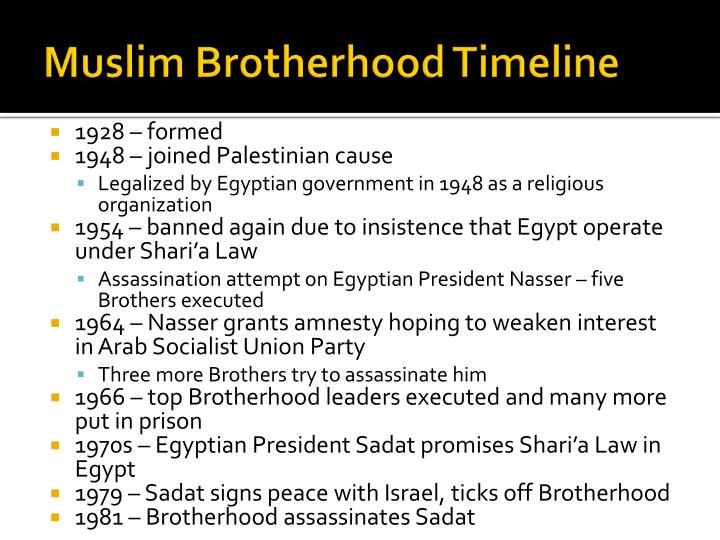 Muslim Brotherhood Timeline