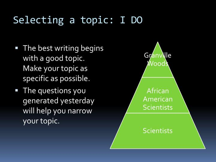 Selecting a topic: I DO