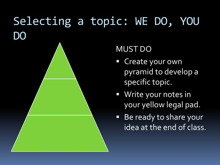 Selecting a topic: WE DO, YOU DO
