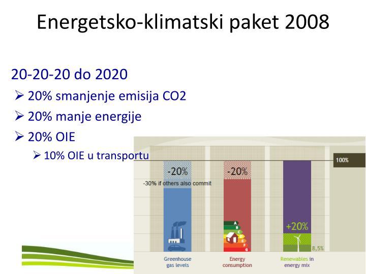 Energetsko-klimatski paket 2008