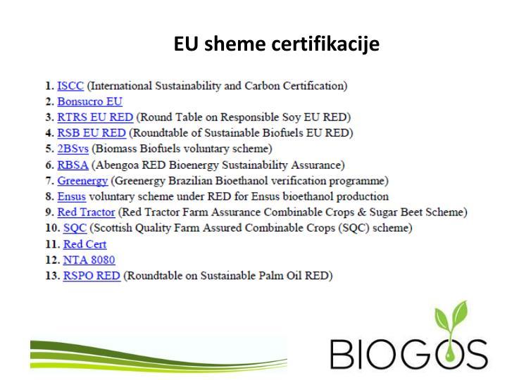 EU sheme certifikacije