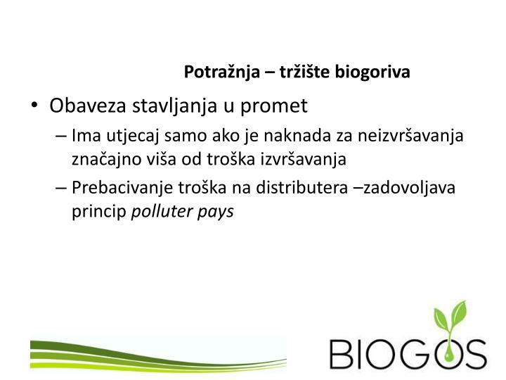 Potražnja – tržište biogoriva