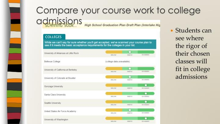 Compare your course work to college admissions