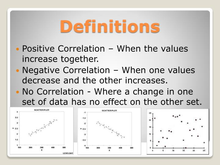 Positive Correlation – When the values increase together.