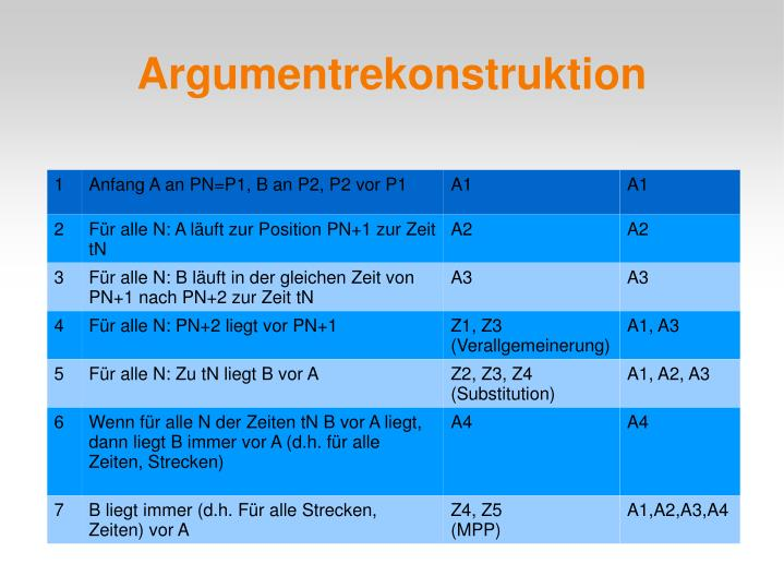 Argumentrekonstruktion1