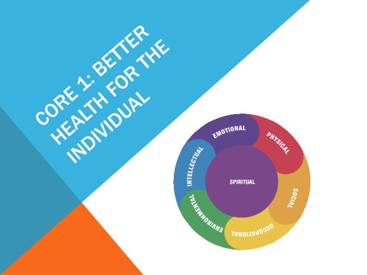 core 1 better health for the individual n.