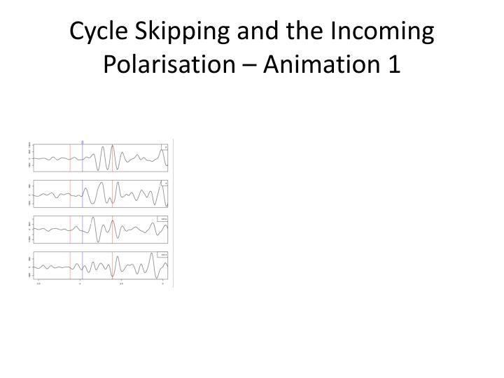 Cycle Skipping and the Incoming Polarisation – Animation 1