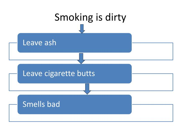 Smoking is dirty