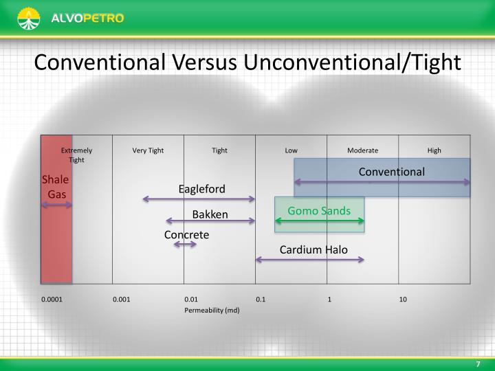 Conventional Versus Unconventional/Tight