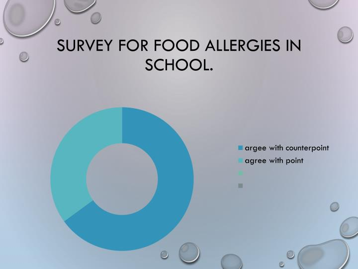 Survey for food allergies in school.