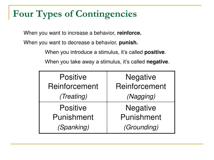Four Types of Contingencies