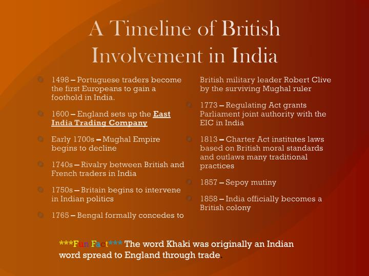 A timeline of british involvement in india
