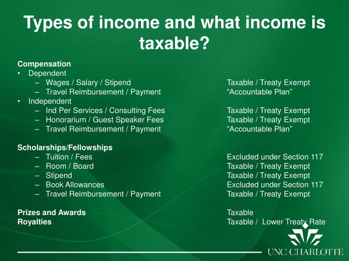 Types of income and what income is taxable?