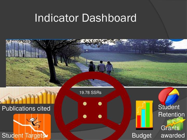 Indicator Dashboard