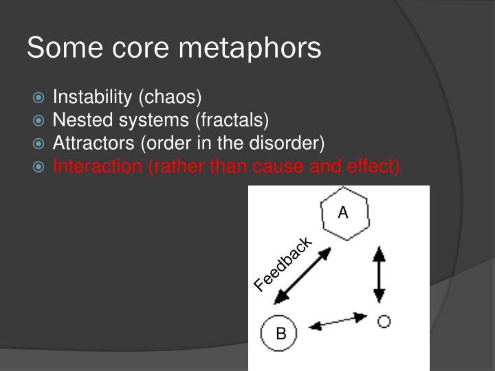 Some core metaphors