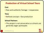 production of virtual school tours