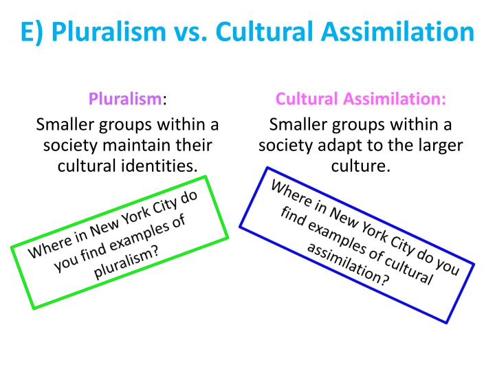 Ppt Aim How Much Does Culture Define Our Lives Powerpoint