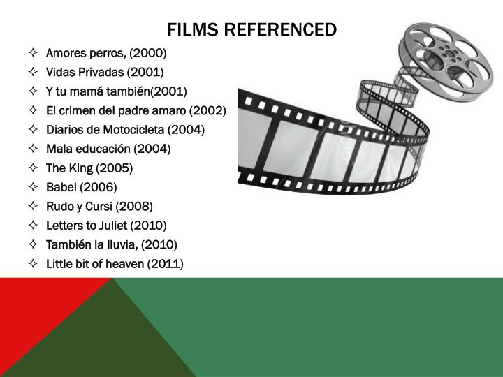 Films Referenced