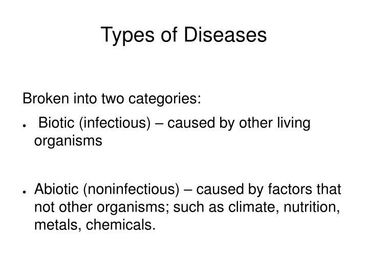 Types of diseases