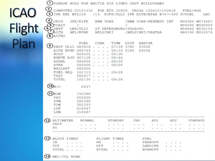 ICAO Flight