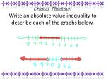 critical thinking write an absolute value inequality to describe each of the graphs below