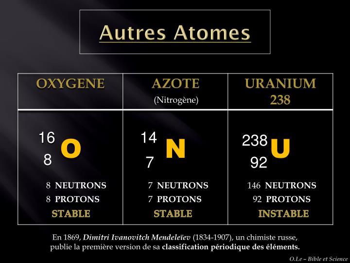 Autres Atomes