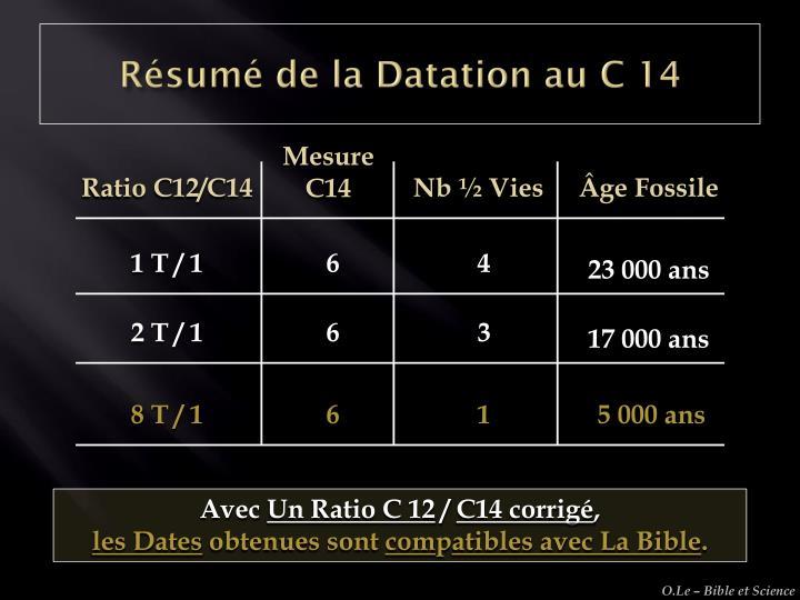 Résumé de la Datation au C 14
